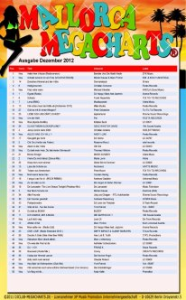 Mega Charts Dezember 2012