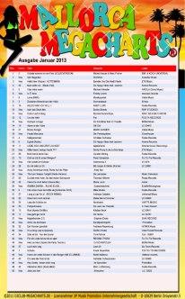 Mega Charts januar 2013